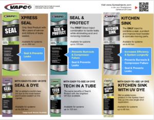 Seal With UV Dye - VAPCO Company